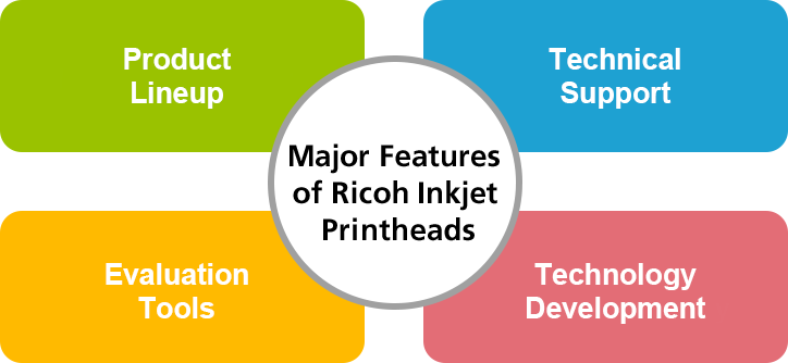 Image : Major Features of Ricoh Inkjet Printheads